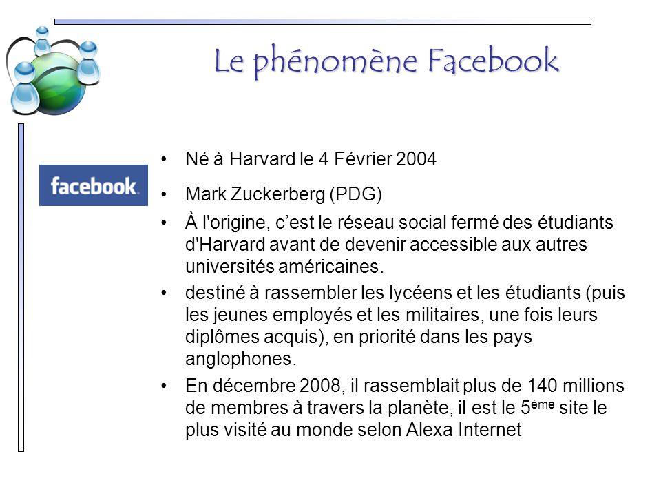 Le phénomène Facebook Né à Harvard le 4 Février 2004