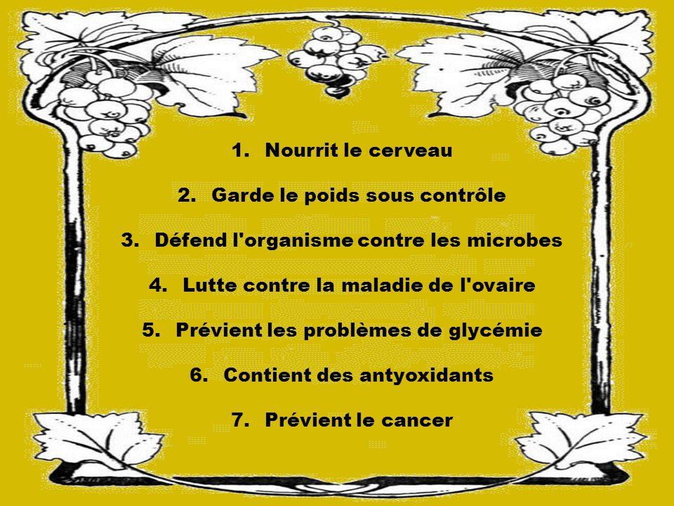 Garde le poids sous contrôle Défend l organisme contre les microbes