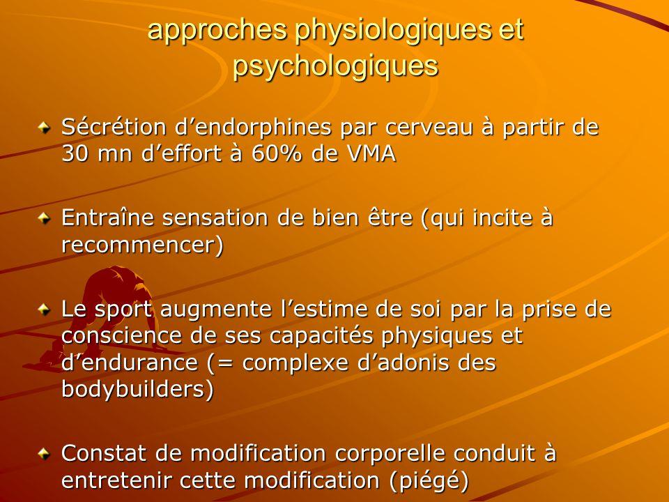 approches physiologiques et psychologiques