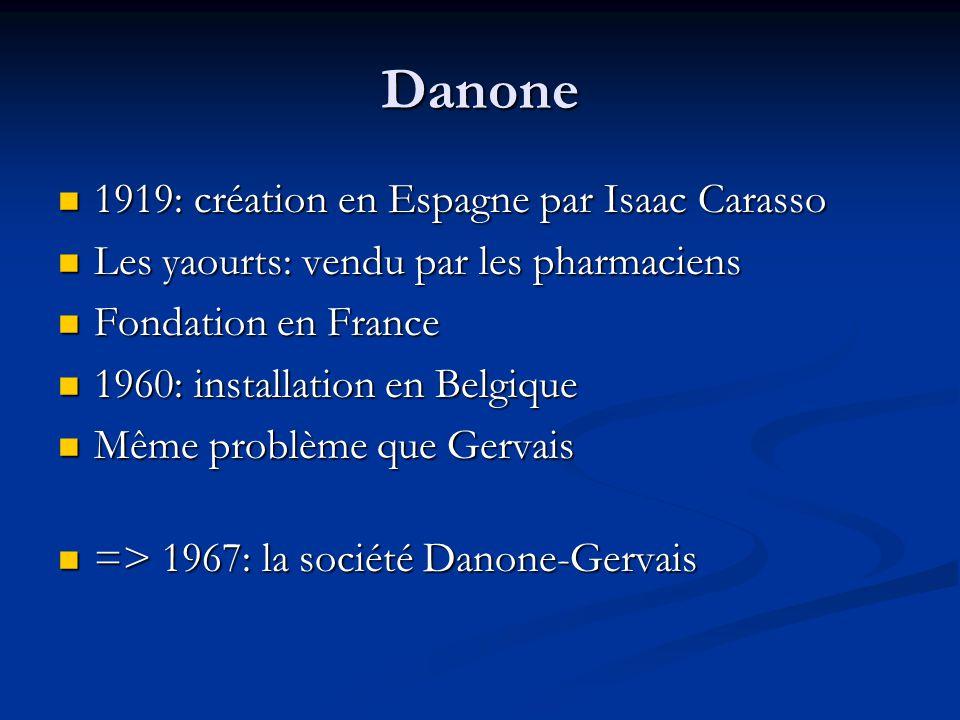 Danone 1919: création en Espagne par Isaac Carasso