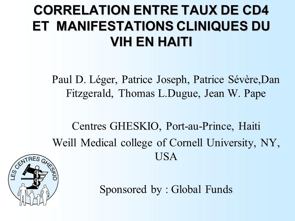CORRELATION ENTRE TAUX DE CD4 ET MANIFESTATIONS CLINIQUES DU VIH EN HAITI