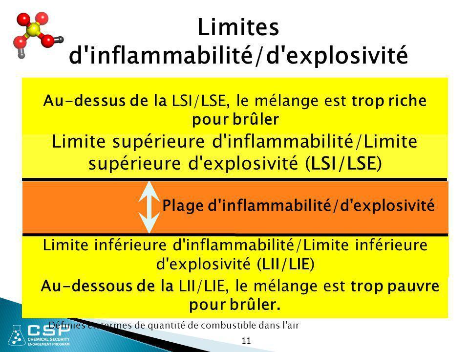 Limites d inflammabilité/d explosivité