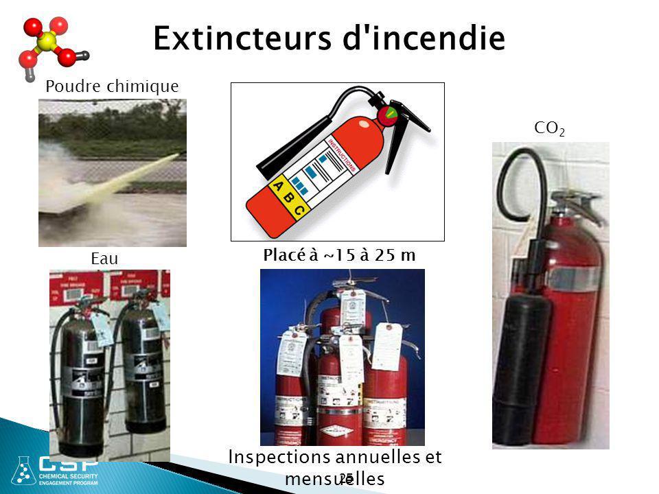 Extincteurs d incendie