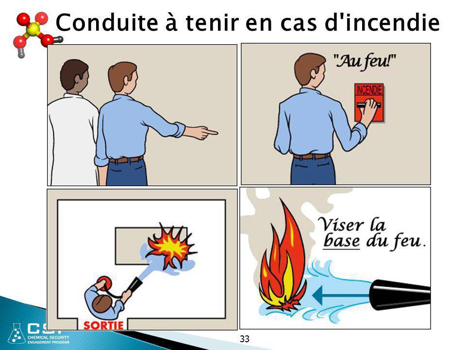 Conduite à tenir en cas d incendie