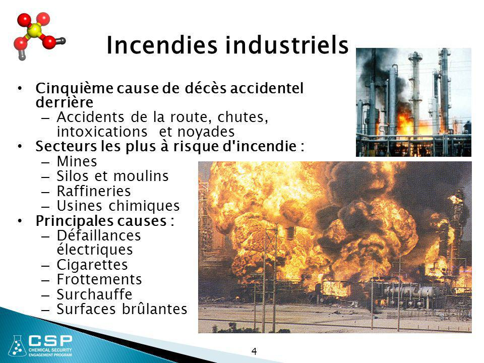 Incendies industriels