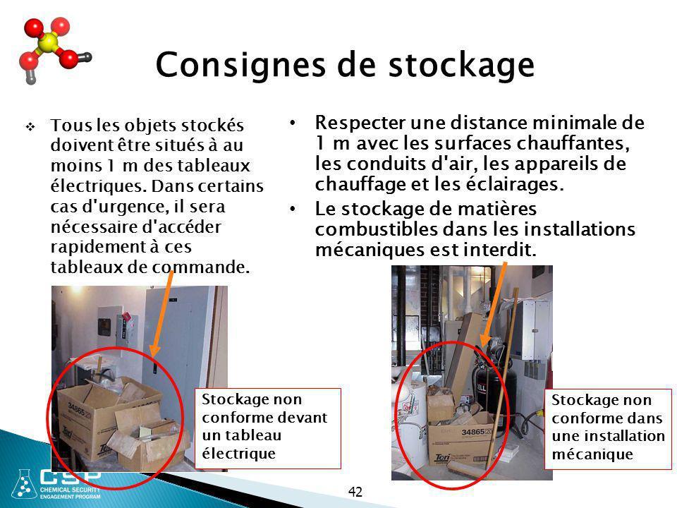 Consignes de stockage