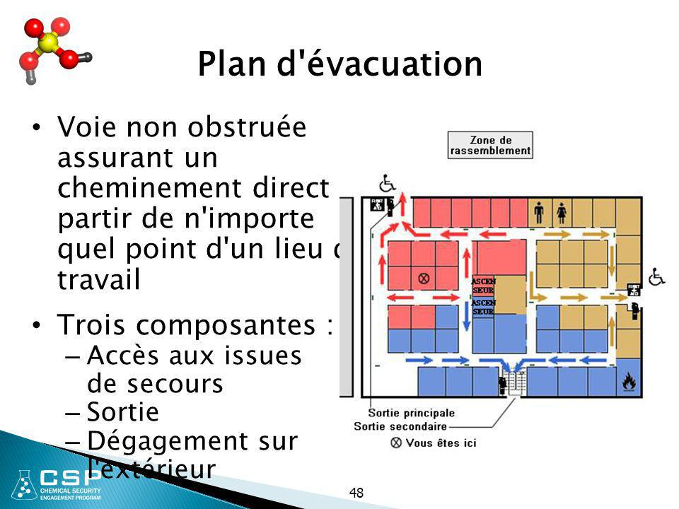 Plan d évacuation Voie non obstruée assurant un cheminement direct à partir de n importe. quel point d un lieu de travail.