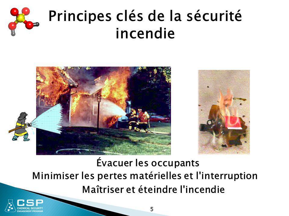 Principes clés de la sécurité incendie
