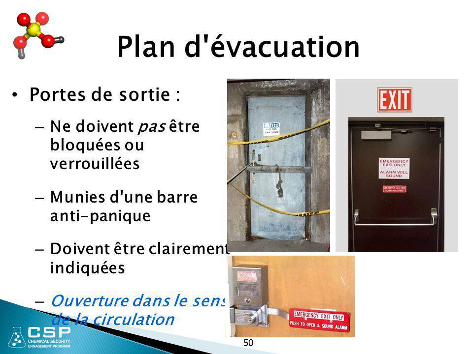 Plan d évacuation Portes de sortie :