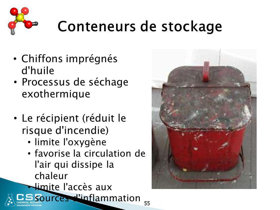 Conteneurs de stockage