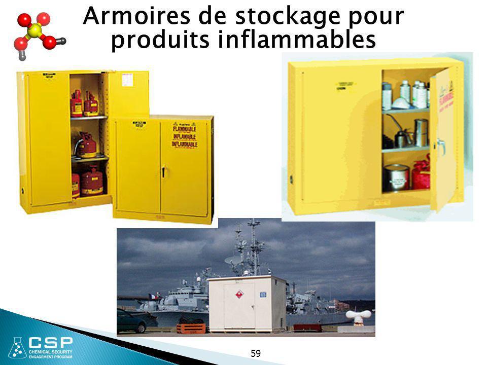 Armoires de stockage pour produits inflammables