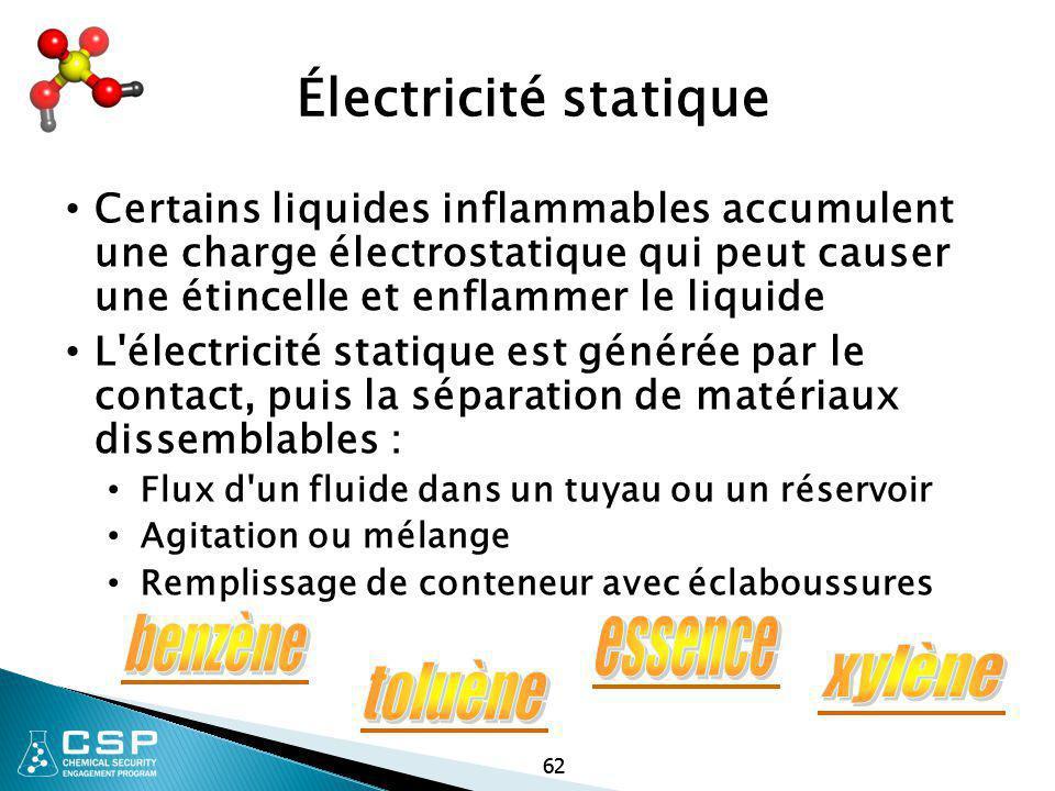 Électricité statique benzène essence xylène toluène
