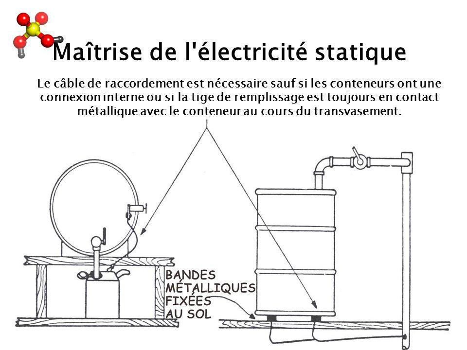Maîtrise de l électricité statique