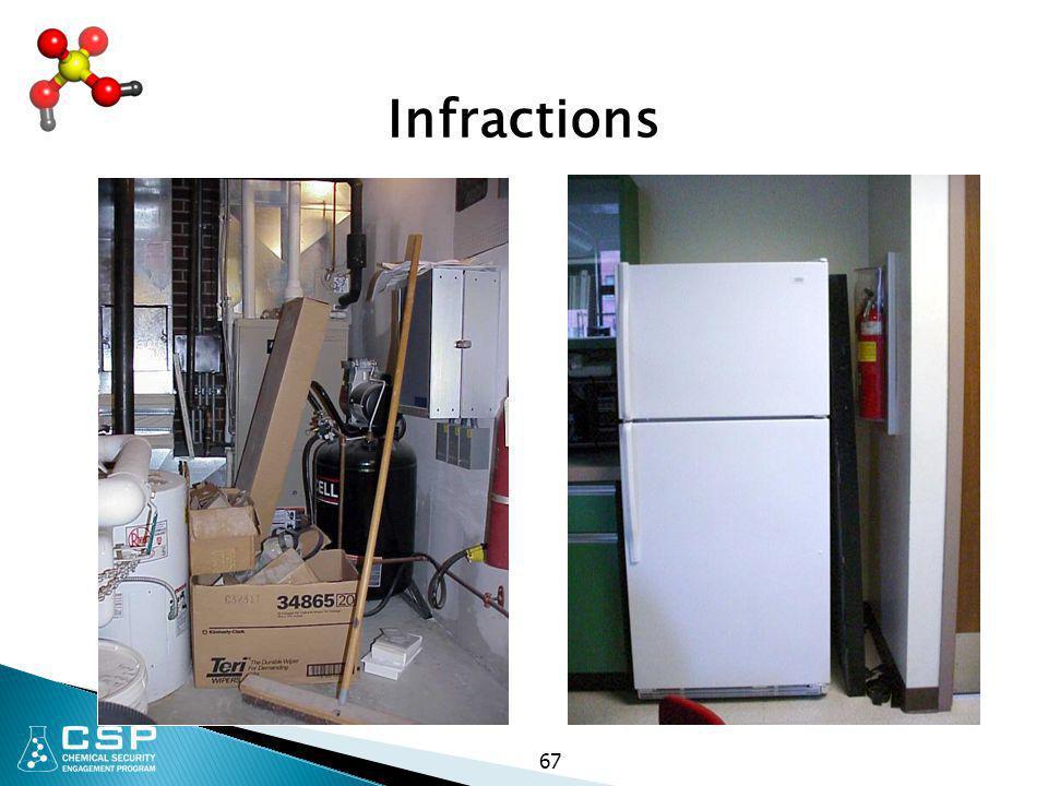 Infractions 67