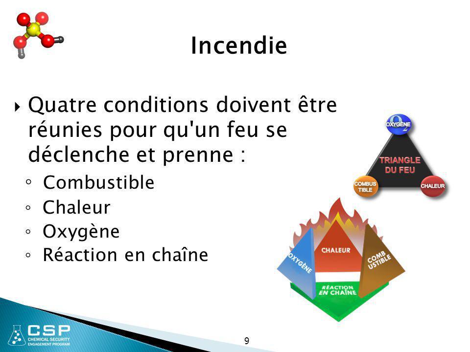 Incendie Quatre conditions doivent être réunies pour qu un feu se déclenche et prenne : Combustible.
