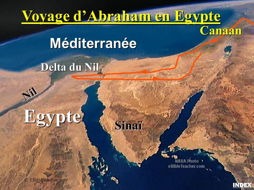 Voyage d'Abraham en Egypte