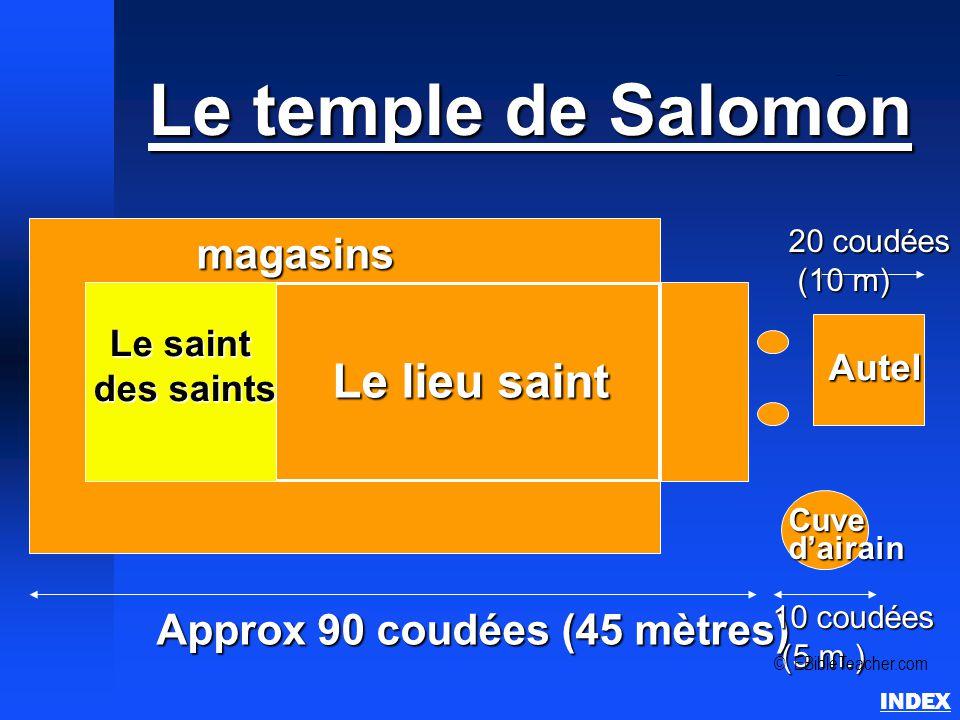 Le temple de Salomon Le lieu saint magasins