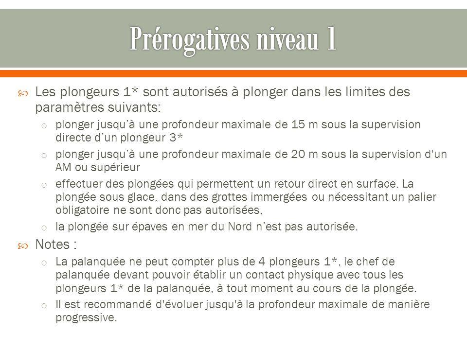 Prérogatives niveau 1 Les plongeurs 1* sont autorisés à plonger dans les limites des paramètres suivants: