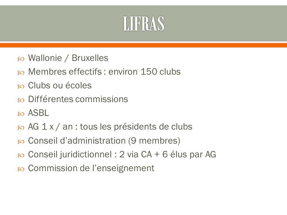 LIFRAS Wallonie / Bruxelles Membres effectifs : environ 150 clubs