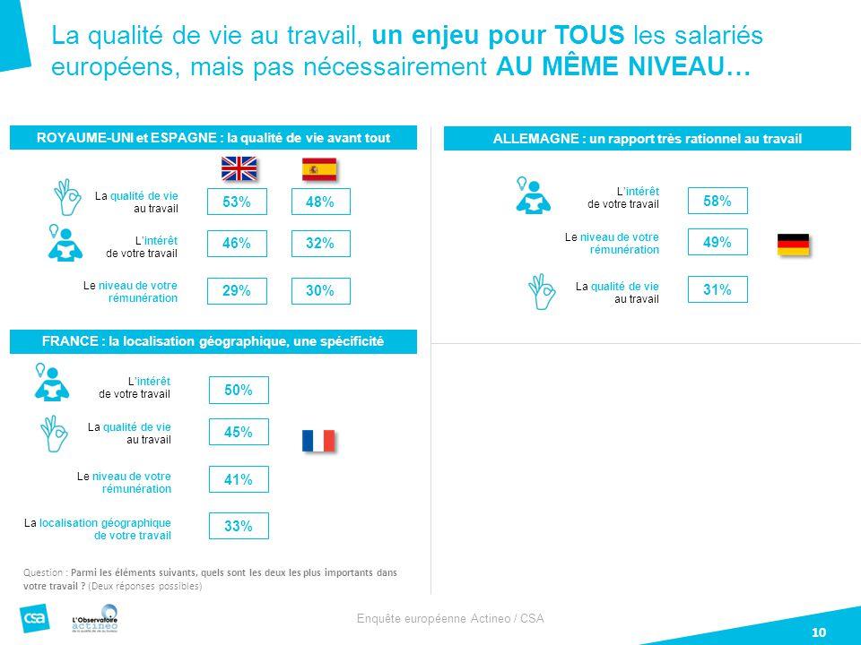 La qualité de vie au travail, un enjeu pour TOUS les salariés européens, mais pas nécessairement au même NIVEAU…