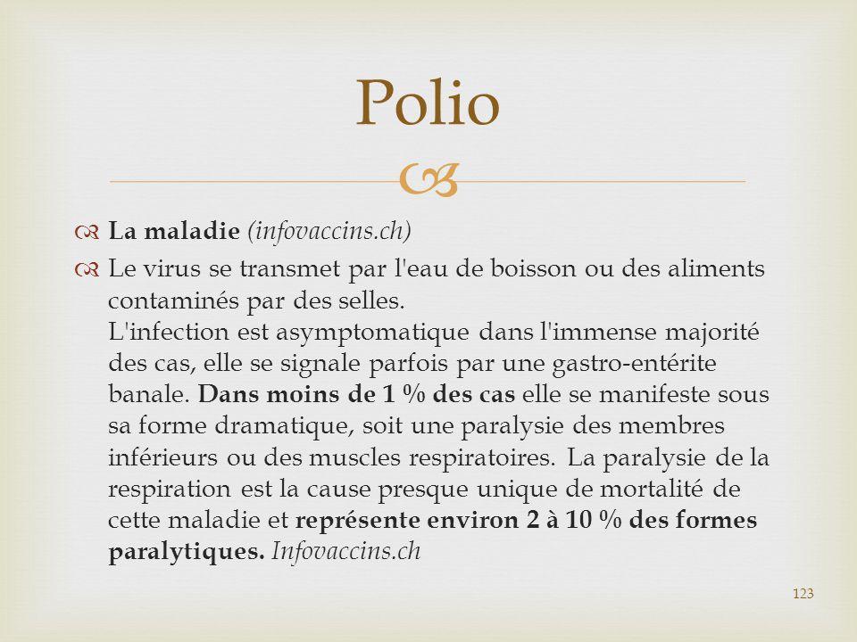Polio La maladie (infovaccins.ch)