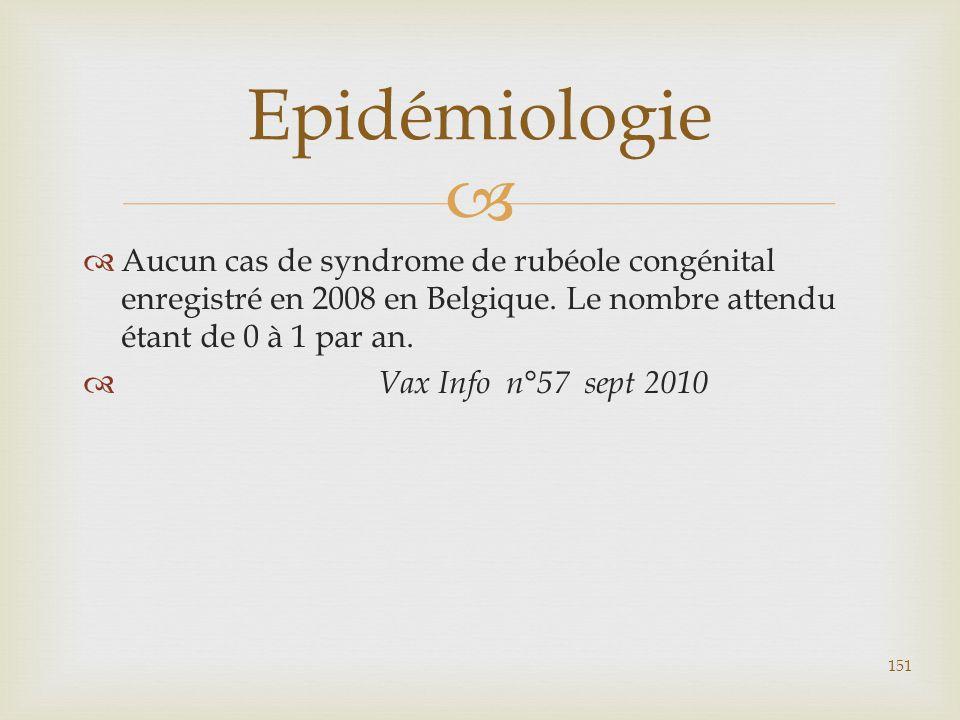 Epidémiologie Aucun cas de syndrome de rubéole congénital enregistré en 2008 en Belgique. Le nombre attendu étant de 0 à 1 par an.
