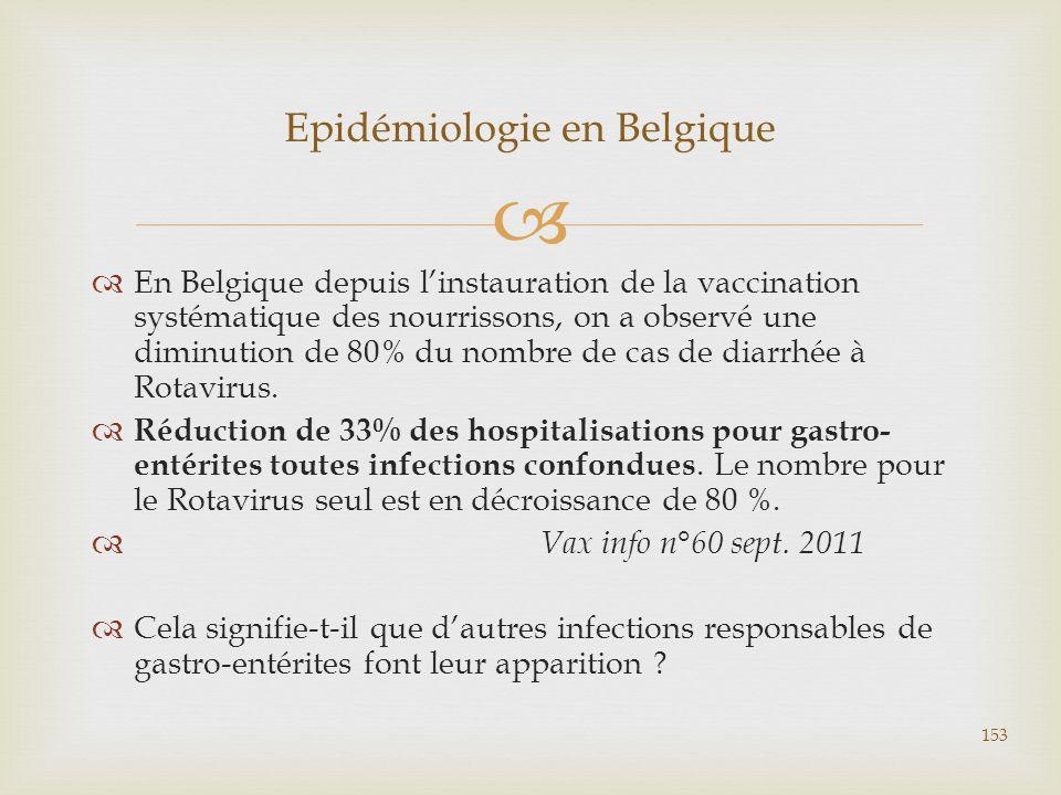 Epidémiologie en Belgique