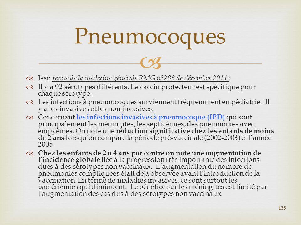 Pneumocoques Issu revue de la médecine générale RMG n°288 de décembre 2011 :