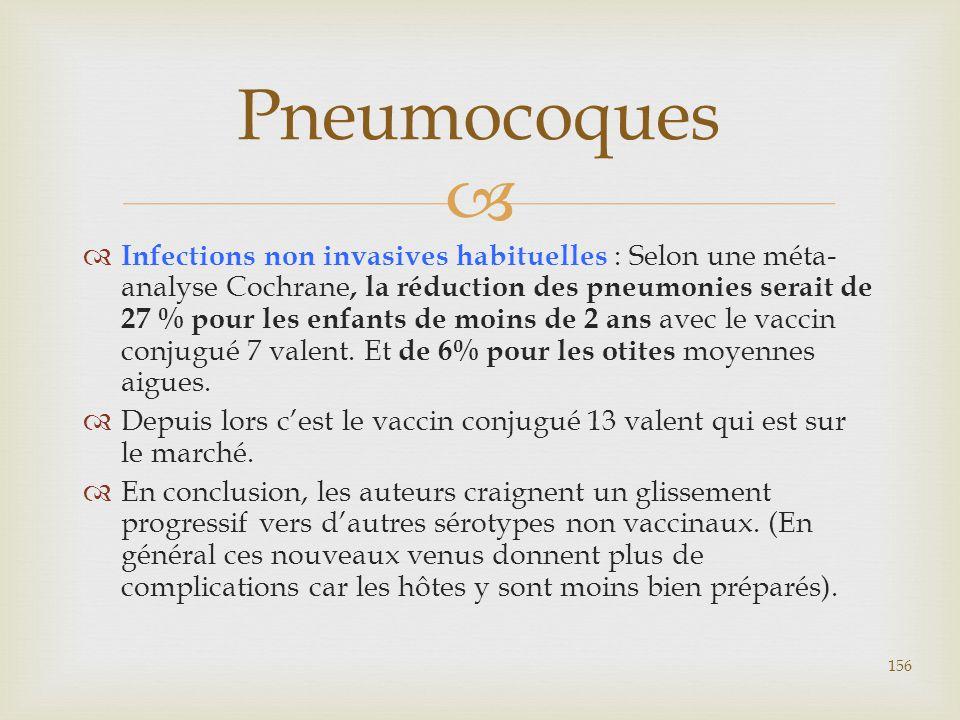 Pneumocoques