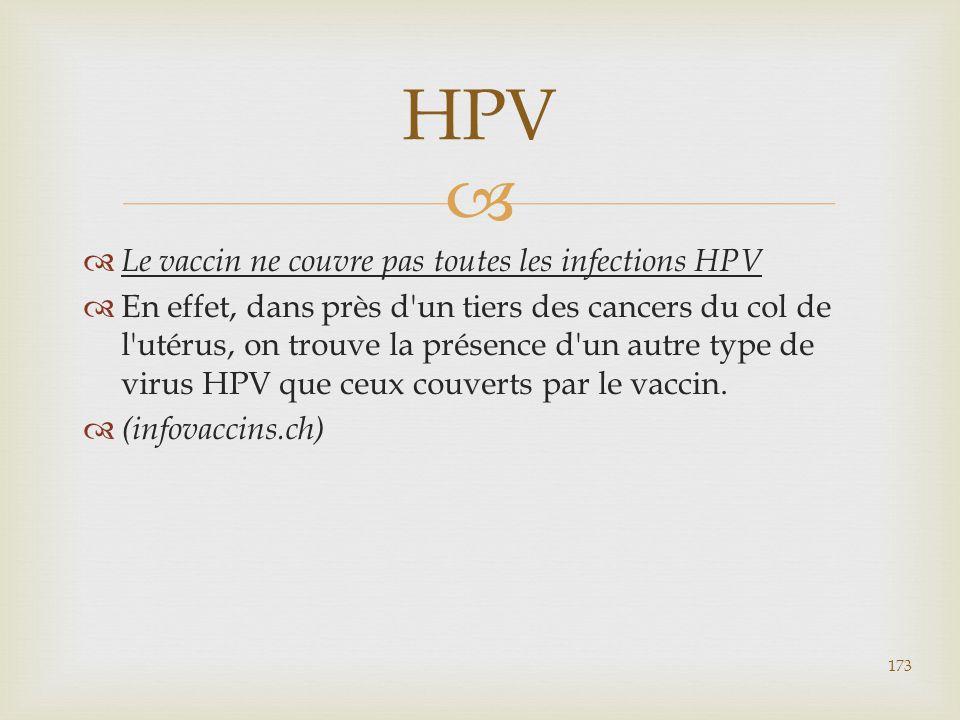 HPV Le vaccin ne couvre pas toutes les infections HPV