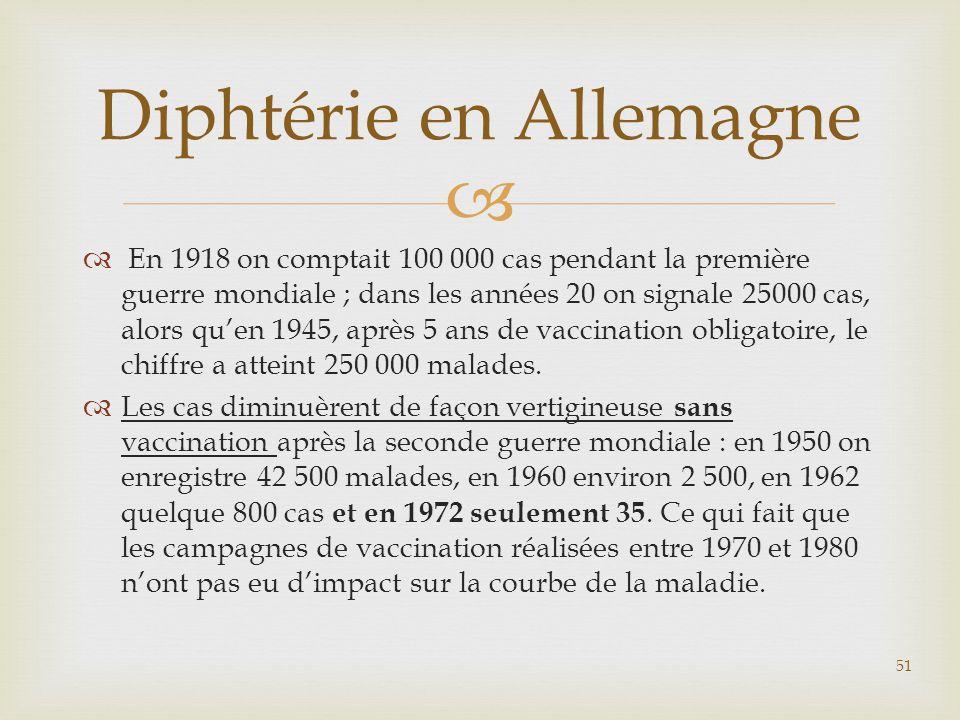 Diphtérie en Allemagne
