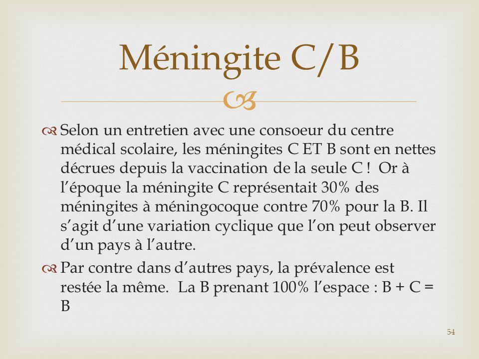Méningite C/B