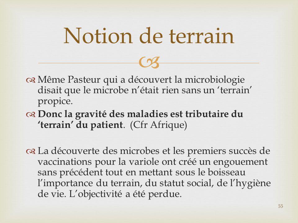 Notion de terrain Même Pasteur qui a découvert la microbiologie disait que le microbe n'était rien sans un 'terrain' propice.