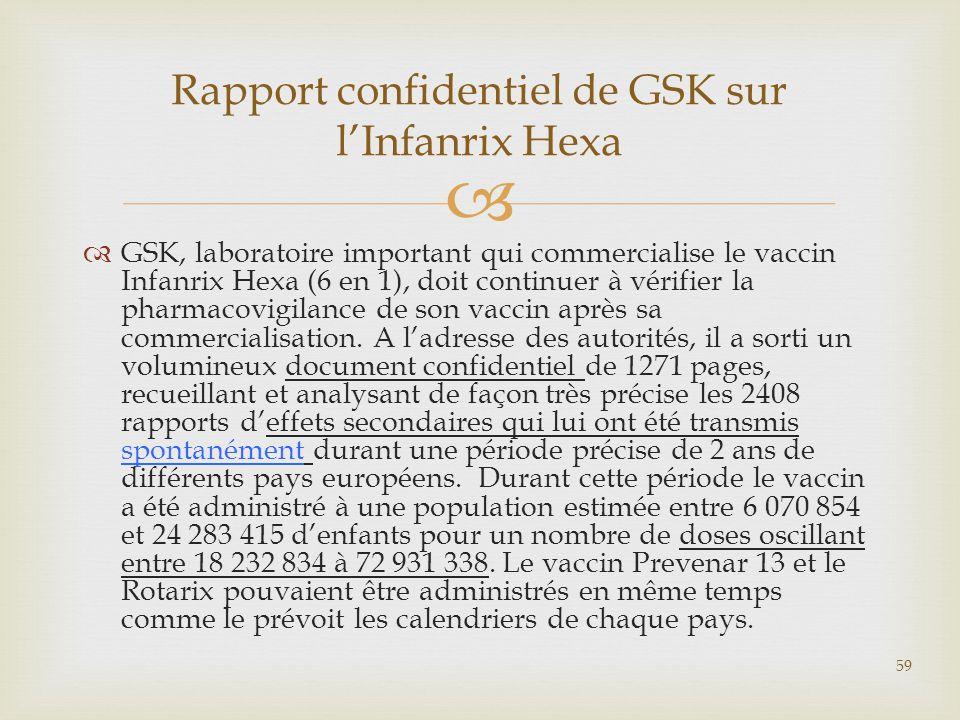 Rapport confidentiel de GSK sur l'Infanrix Hexa