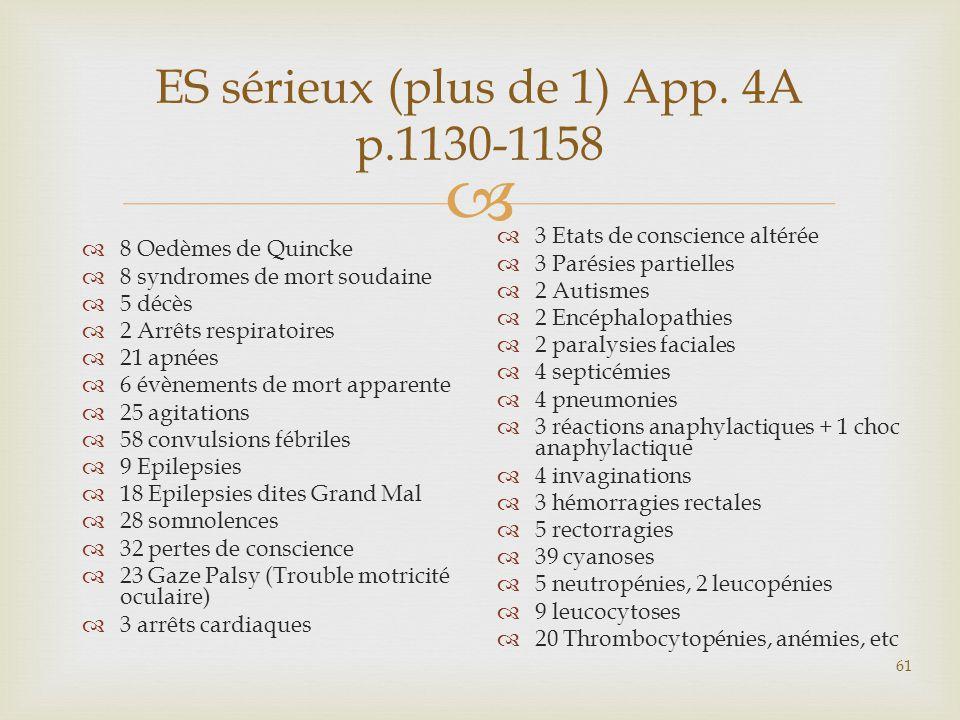 ES sérieux (plus de 1) App. 4A p.1130-1158
