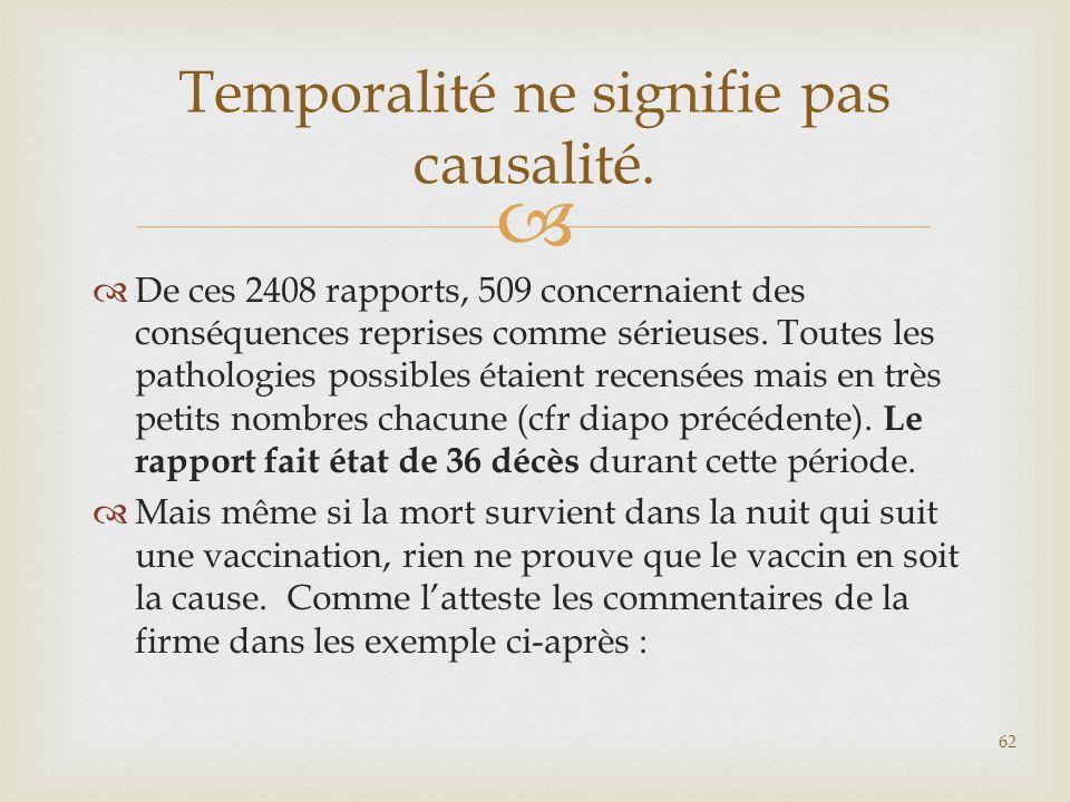 Temporalité ne signifie pas causalité.