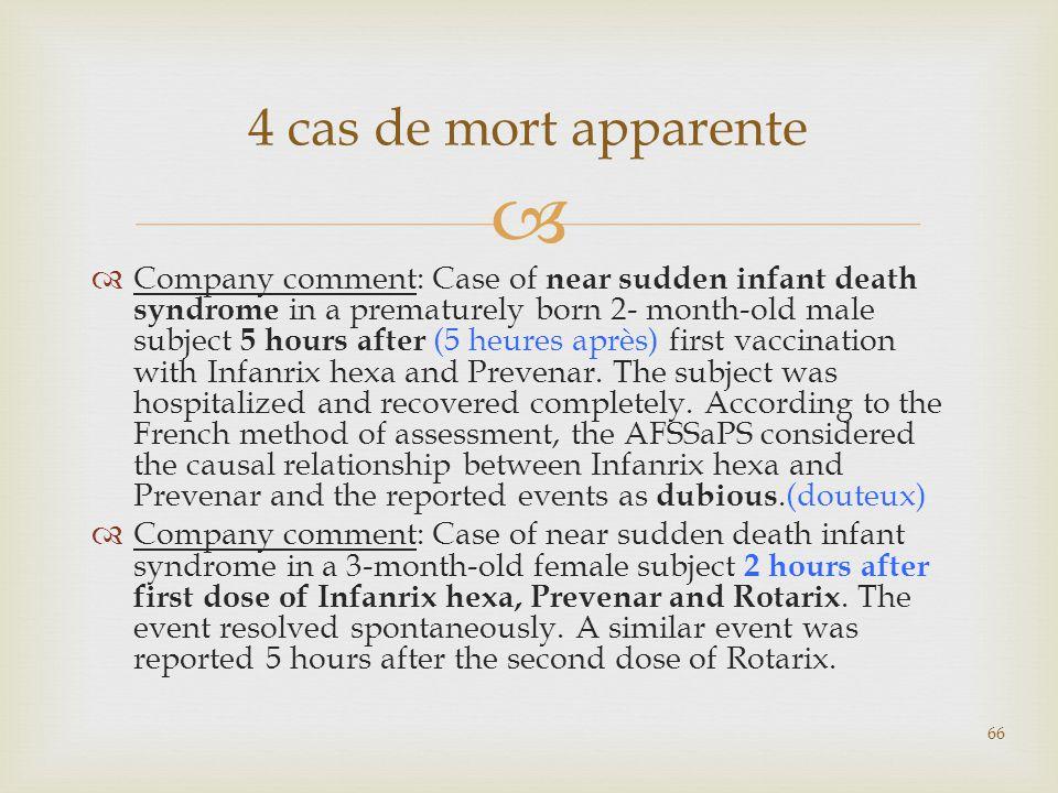 4 cas de mort apparente