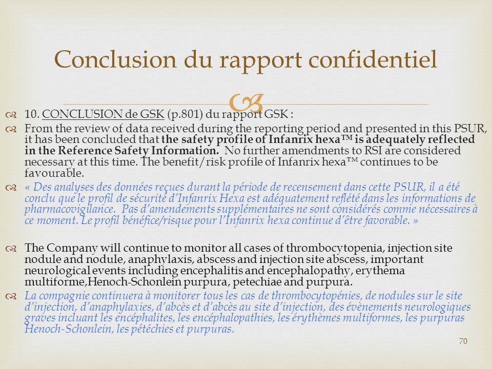 Conclusion du rapport confidentiel