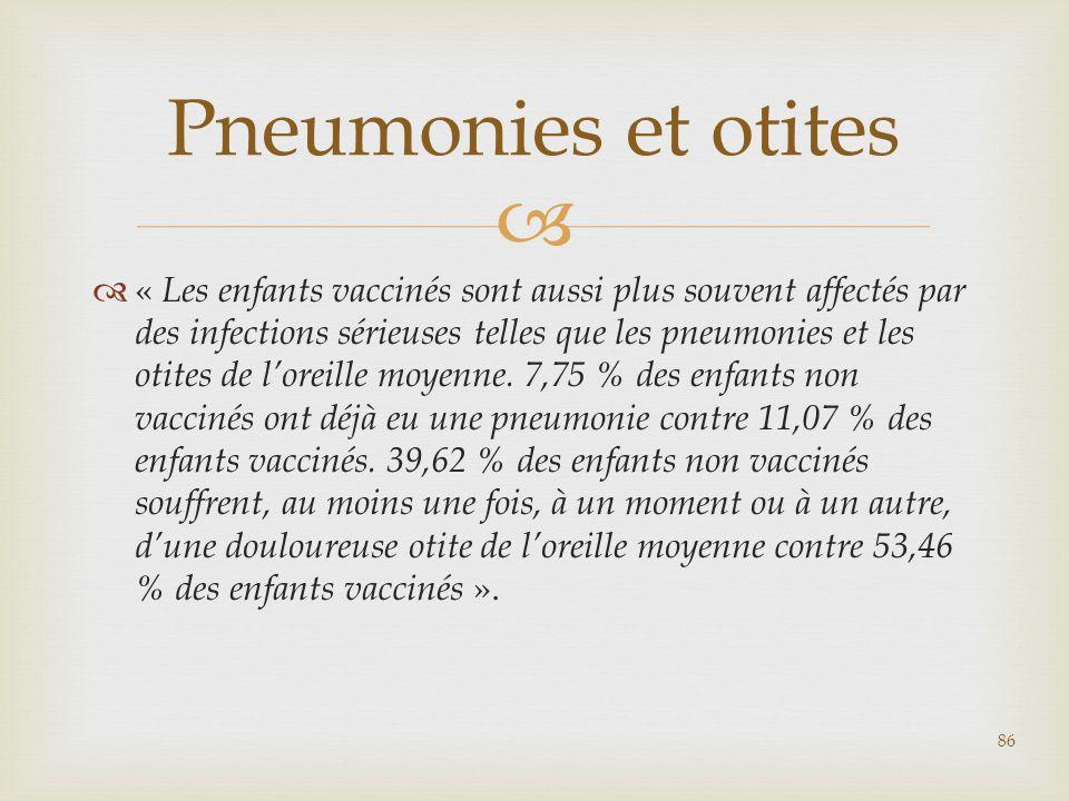 Pneumonies et otites