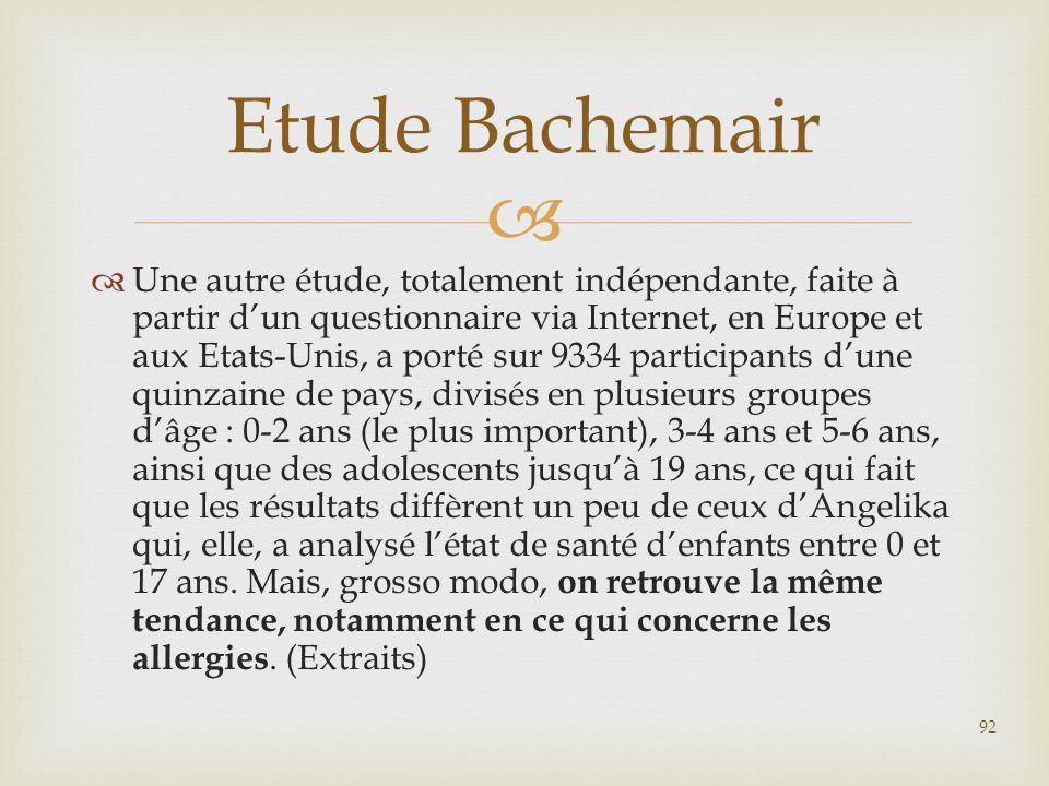 Etude Bachemair