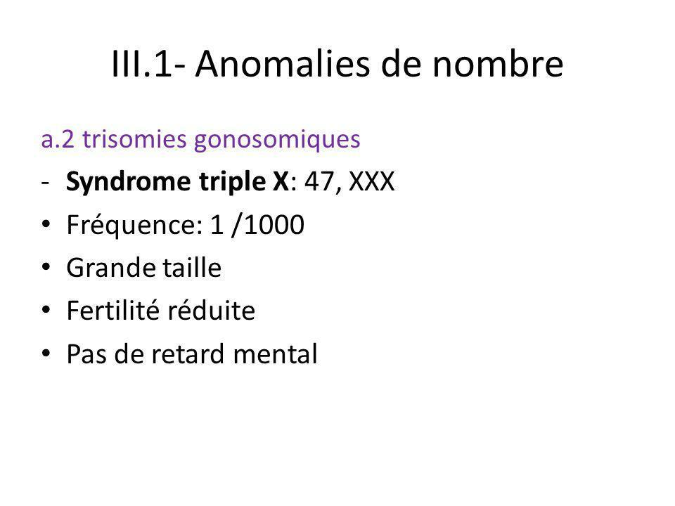 III.1- Anomalies de nombre