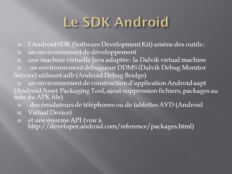 Le SDK Android l Android SDK (Software Development Kit) amène des outils : un environnement de développement.