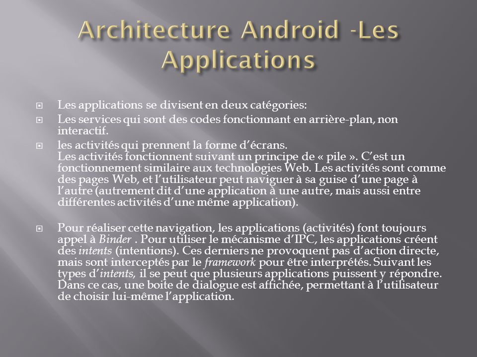 Architecture Android -Les Applications
