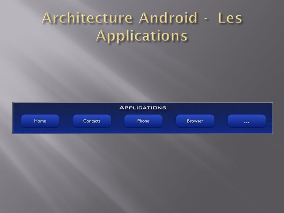 Architecture Android - Les Applications