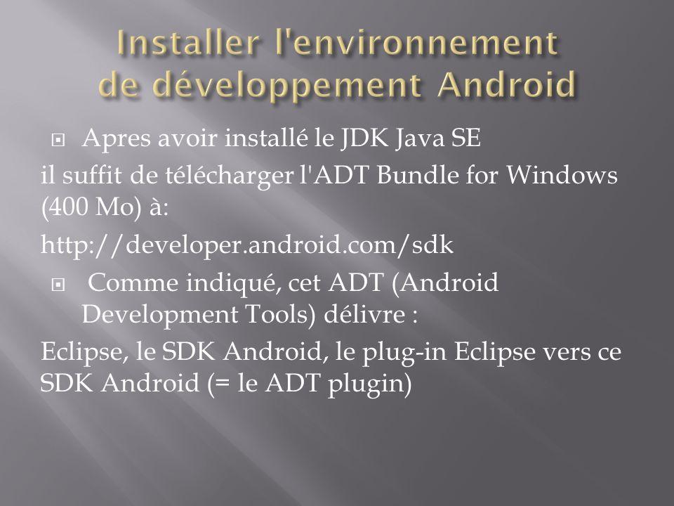 Installer l environnement de développement Android