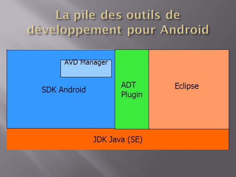 La pile des outils de développement pour Android