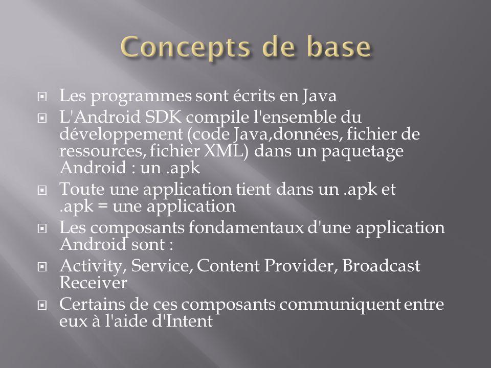 Concepts de base Les programmes sont écrits en Java