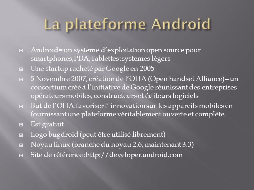 La plateforme Android Android= un système d'exploitation open source pour smartphones,PDA,Tablettes :systemes légers.
