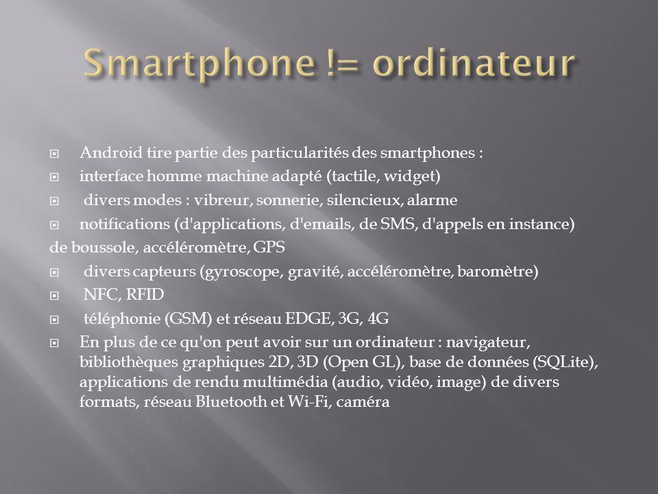 Smartphone != ordinateur