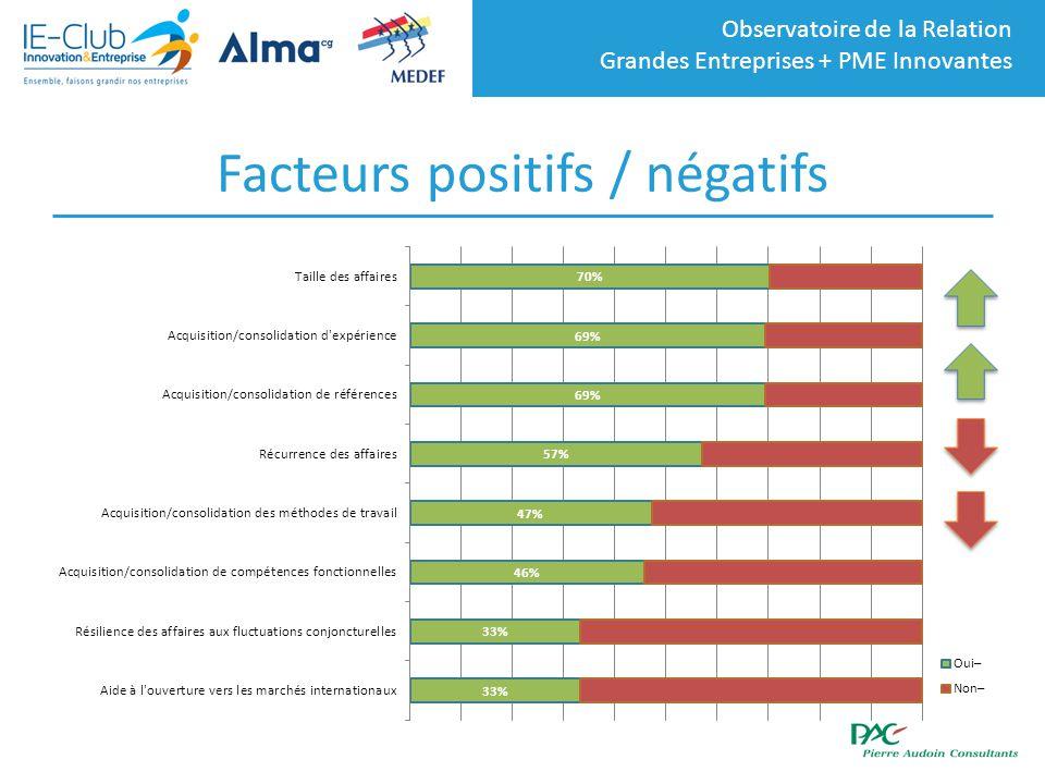 Facteurs positifs / négatifs